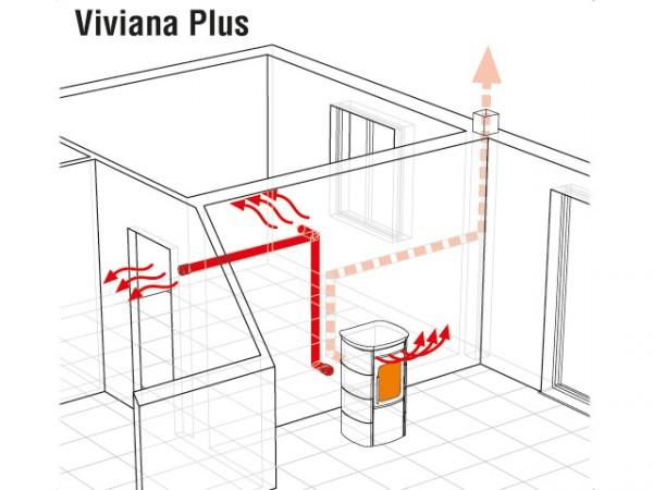 viviana plus 11 1kw stera. Black Bedroom Furniture Sets. Home Design Ideas